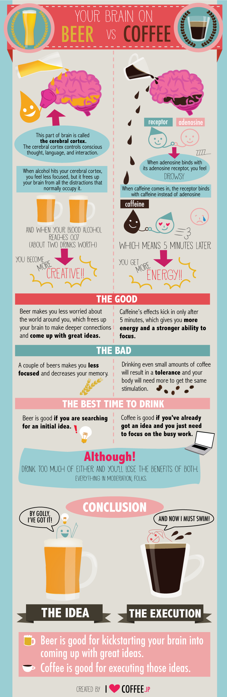 Your-brain-on-beer-vs.-coffee.