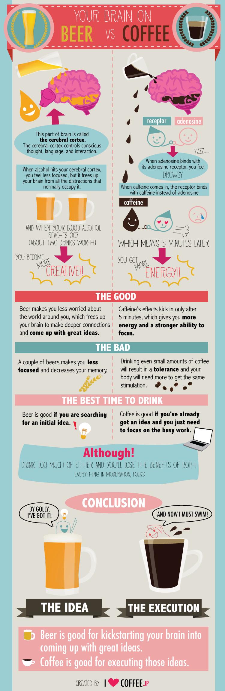 Your-brain-on-beer-vs.-coffee.