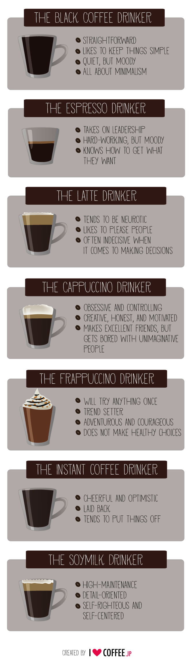 What-does-your-favorite-coffee-say-about-your-personality